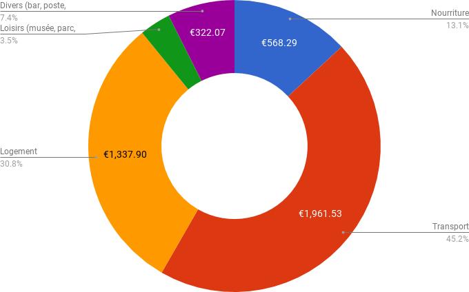 chart_NOUVELLE-ZELANDE